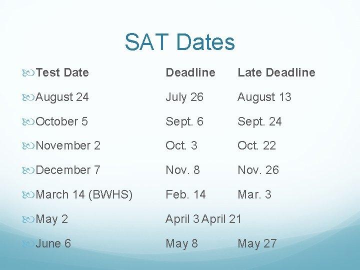 SAT Dates Test Date Deadline Late Deadline August 24 July 26 August 13 October