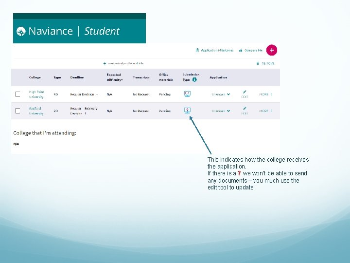 This indicates how the college receives the application. If there is a ? we