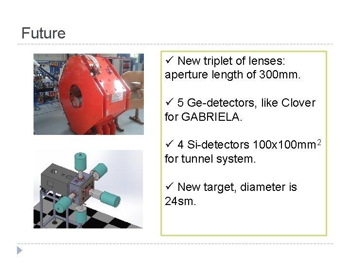 Future ü New triplet of lenses: aperture length of 300 mm. ü 5 Ge-detectors,
