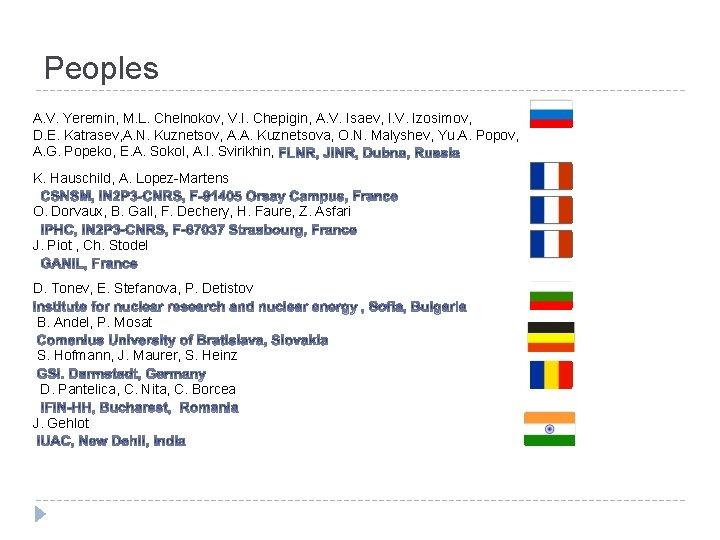 Peoples A. V. Yeremin, M. L. Chelnokov, V. I. Chepigin, A. V. Isaev, I.