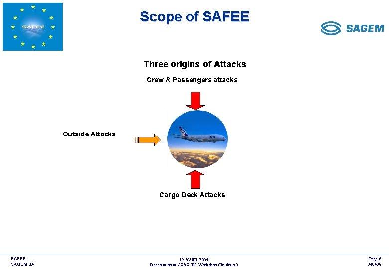 Scope of SAFEE <COMPANY LOGO> Three origins of Attacks Crew & Passengers attacks Outside