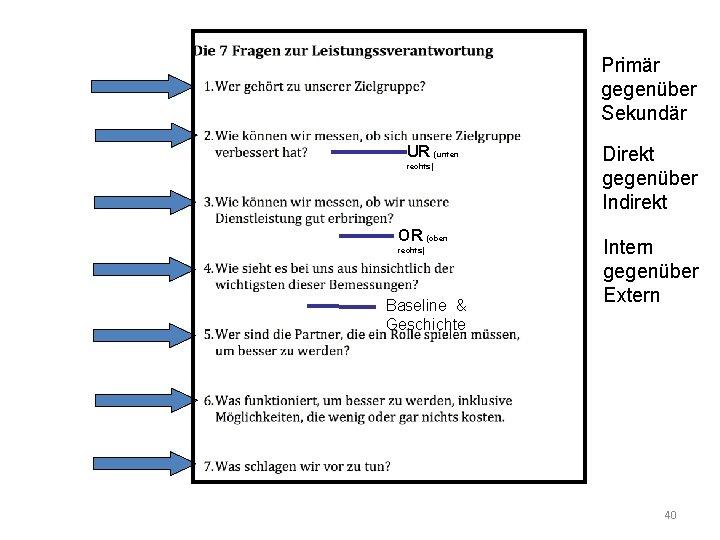 Primär gegenüber Sekundär UR (unten rechts) OR (oben rechts) Baseline & Geschichte Direkt gegenüber
