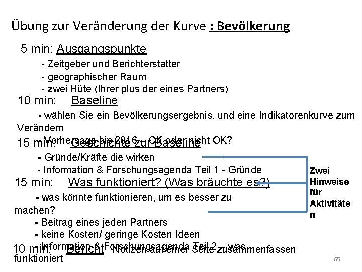 Übung zur Veränderung der Kurve : Bevölkerung 5 min: Ausgangspunkte - Zeitgeber und Berichterstatter