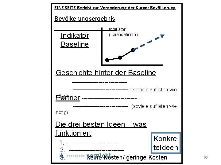 EINE SEITE Bericht zur Veränderung der Kurve: Bevölkerungsergebnis: ________ Indikator (Laiendefinition) Indikator Baseline Geschichte