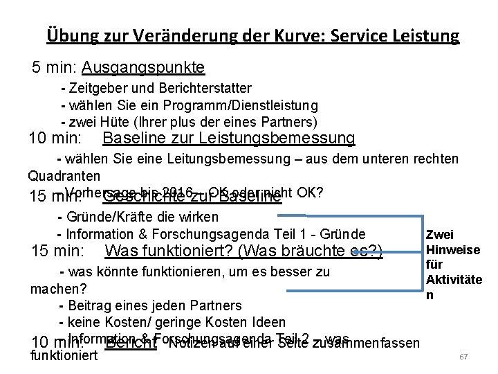 Übung zur Veränderung der Kurve: Service Leistung 5 min: Ausgangspunkte - Zeitgeber und Berichterstatter
