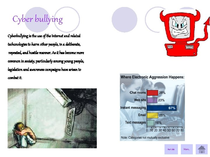 Cyber bullying Cyberbullying is the use of the Internet and related techonologies to harm