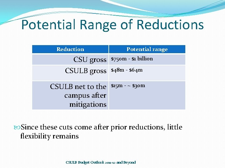 Potential Range of Reductions Reduction CSU gross CSULB net to the campus after mitigations