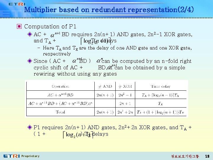 Multiplier based on redundant representation(2/4) ▣ Computation of P 1 ◈ AC + BD