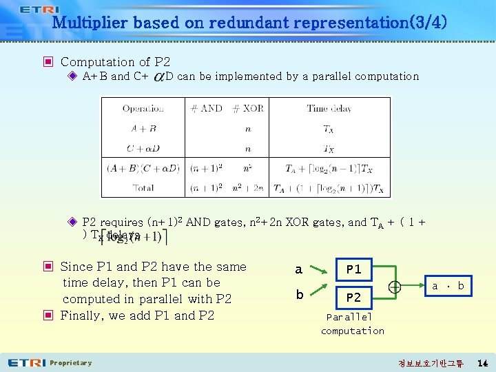 Multiplier based on redundant representation(3/4) ▣ Computation of P 2 ◈ A+B and C+