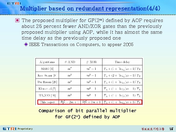 Multiplier based on redundant representation(4/4) ▣ The proposed multiplier for GF(2 m) defined by