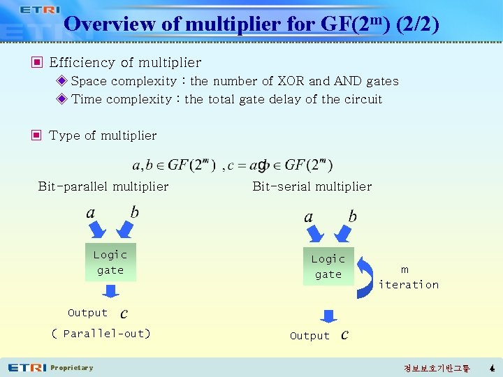 Overview of multiplier for GF(2 m) (2/2) ▣ Efficiency of multiplier ◈ Space complexity