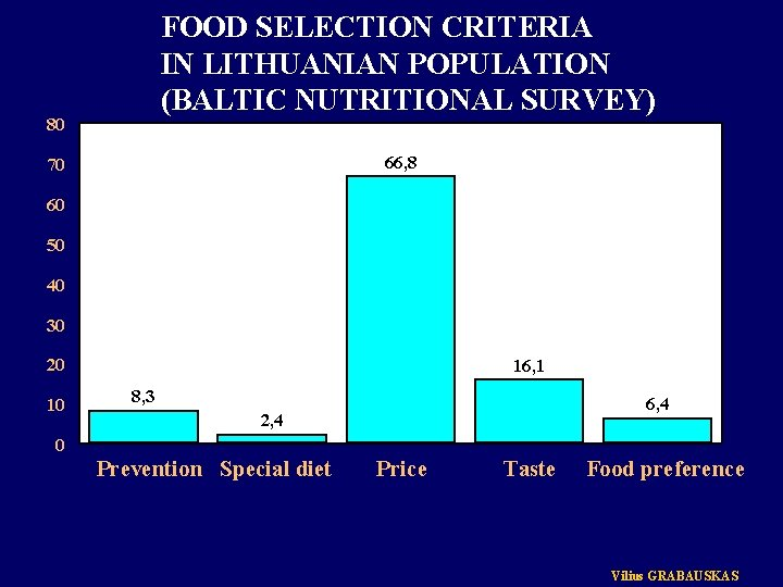 FOOD SELECTION CRITERIA IN LITHUANIAN POPULATION (BALTIC NUTRITIONAL SURVEY) 80 66, 8 70 60