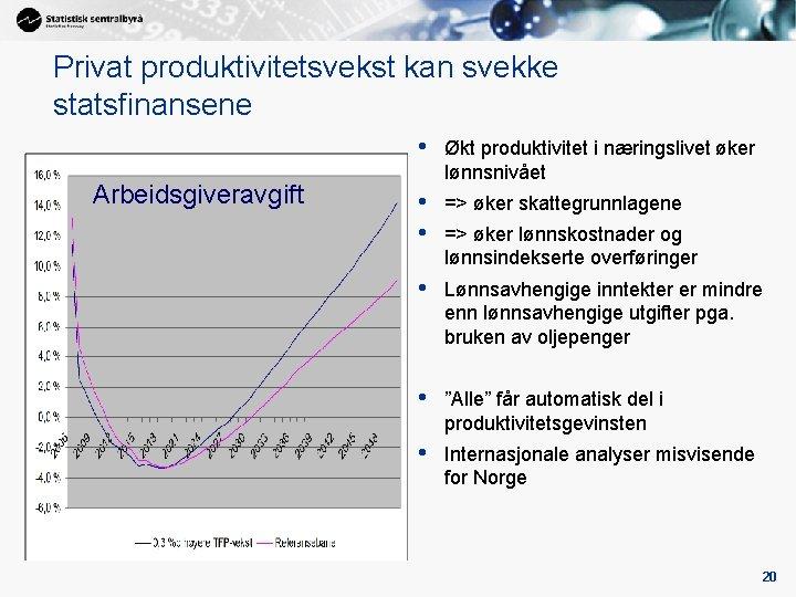 Privat produktivitetsvekst kan svekke statsfinansene Arbeidsgiveravgift • Økt produktivitet i næringslivet øker lønnsnivået •