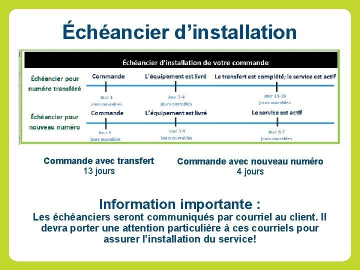 Échéancier d'installation Commande avec transfert 13 jours Commande avec nouveau numéro 4 jours Information