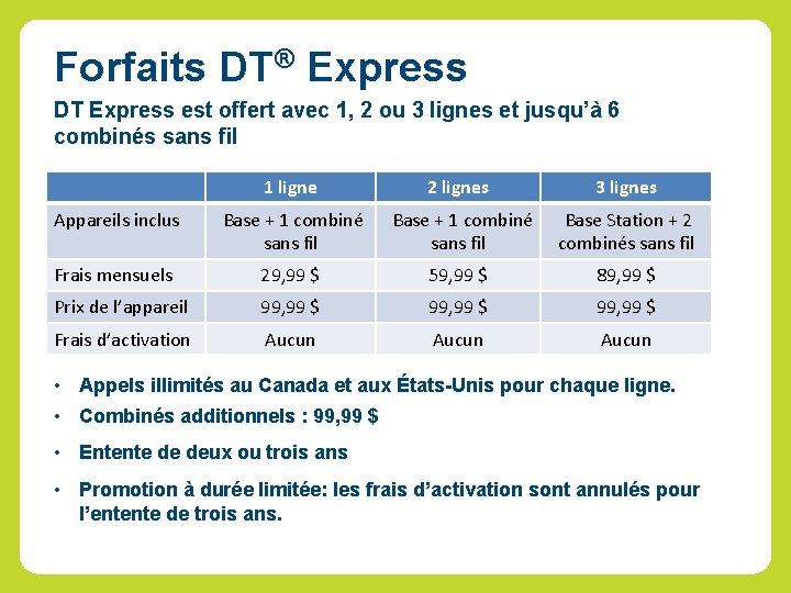 Forfaits DT® Express DT Express est offert avec 1, 2 ou 3 lignes et