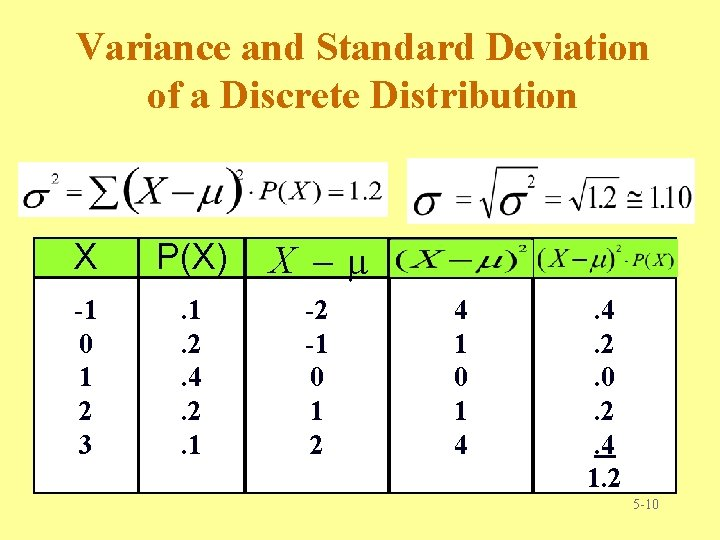 Variance and Standard Deviation of a Discrete Distribution X P(X) X -1 0 1