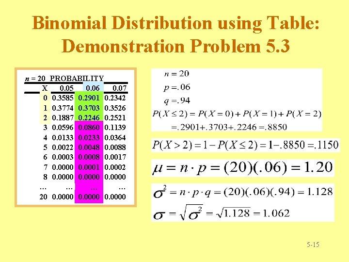 Binomial Distribution using Table: Demonstration Problem 5. 3 n = 20 X 0 1