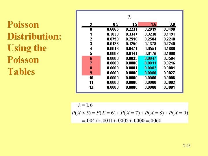 Poisson Distribution: Using the Poisson Tables X 0 1 2 3 4 5 6