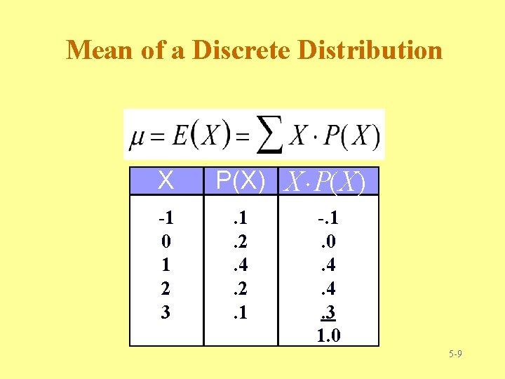 Mean of a Discrete Distribution X -1 0 1 2 3 P(X) X P(