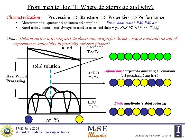 From high to low T: Where do atoms go and why? Characterization: • •