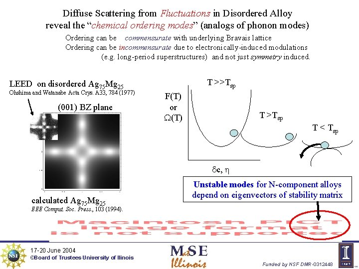 """Diffuse Scattering from Fluctuations in Disordered Alloy reveal the """"chemical ordering modes"""" (analogs of"""
