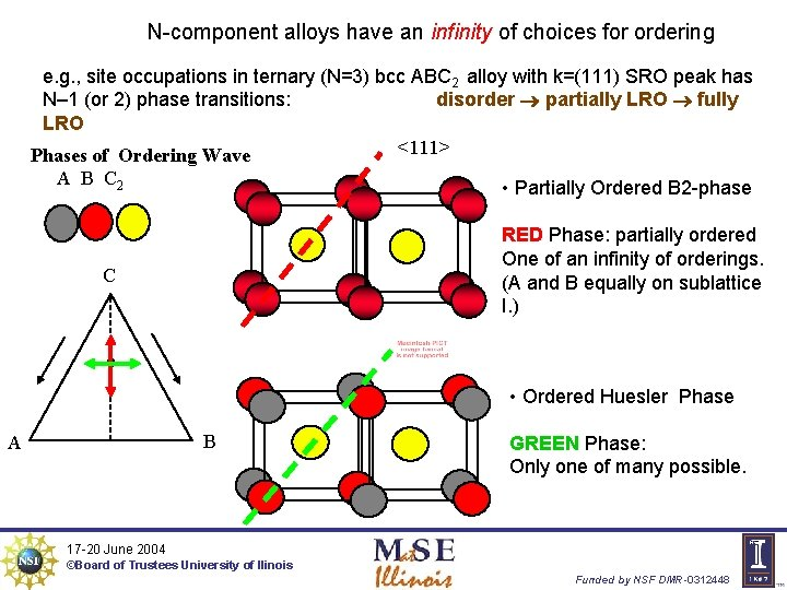 N-component alloys have an infinity of choices for ordering e. g. , site occupations
