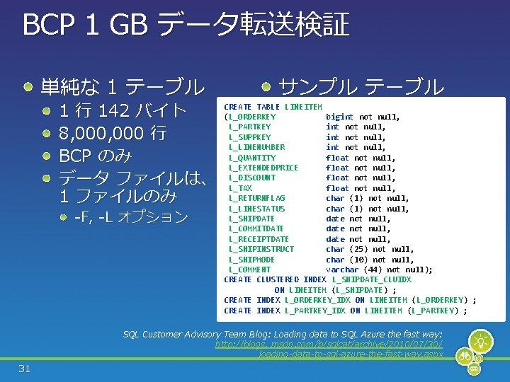 BCP 1 GB データ転送検証 単純な 1 テーブル 1 行 142 バイト 8, 000 行