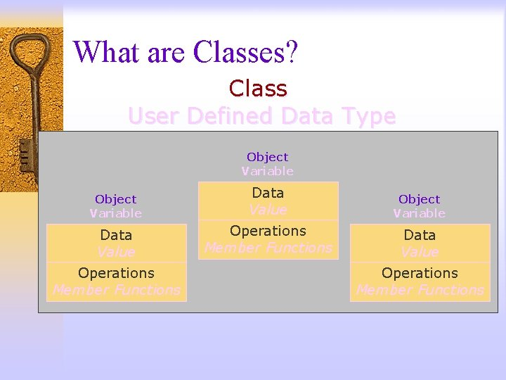 What are Classes? Class User Defined Data Type Object Variable Data Value Operations Member