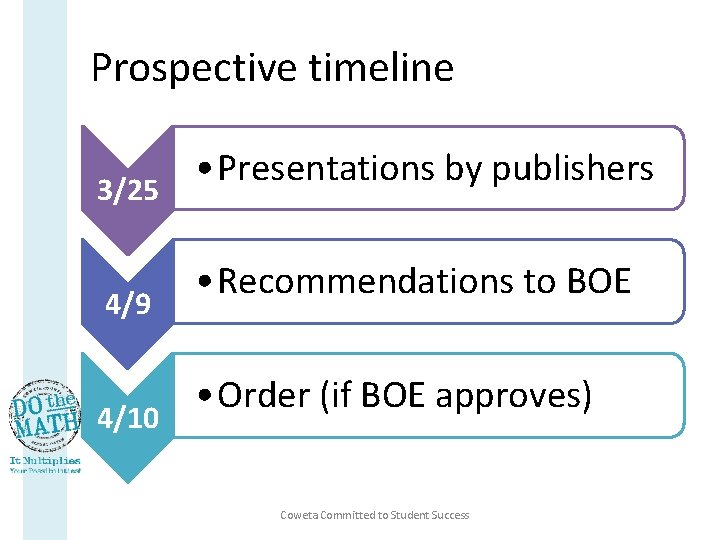 Prospective timeline 3/25 4/9 4/10 • Presentations by publishers • Recommendations to BOE •