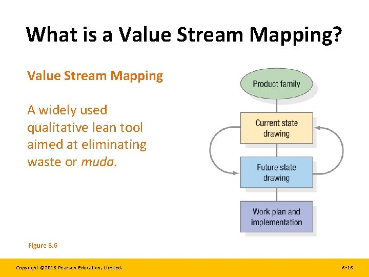 What is a Value Stream Mapping? Value Stream Mapping A widely used qualitative lean