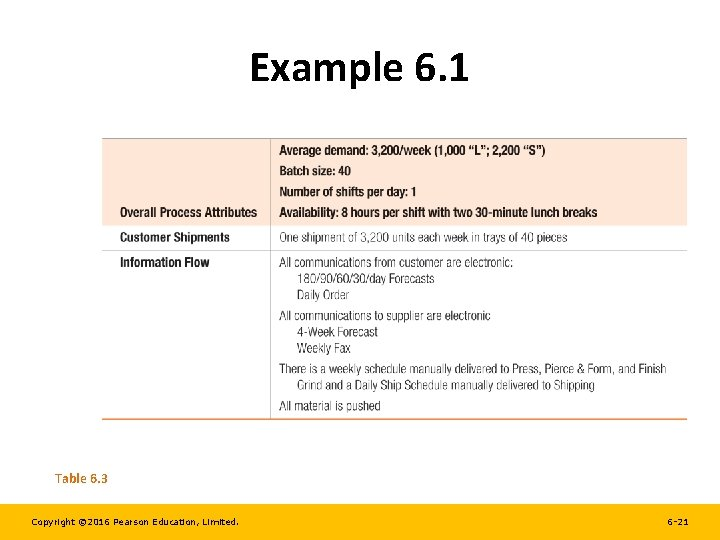 Example 6. 1 Table 6. 3 Copyright © 2016 Pearson Education, Limited. 6 -21
