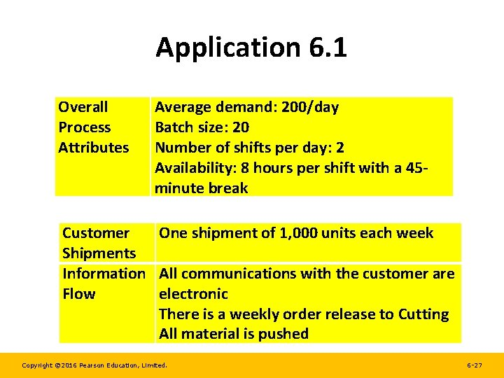 Application 6. 1 Overall Process Attributes Average demand: 200/day Batch size: 20 Number of