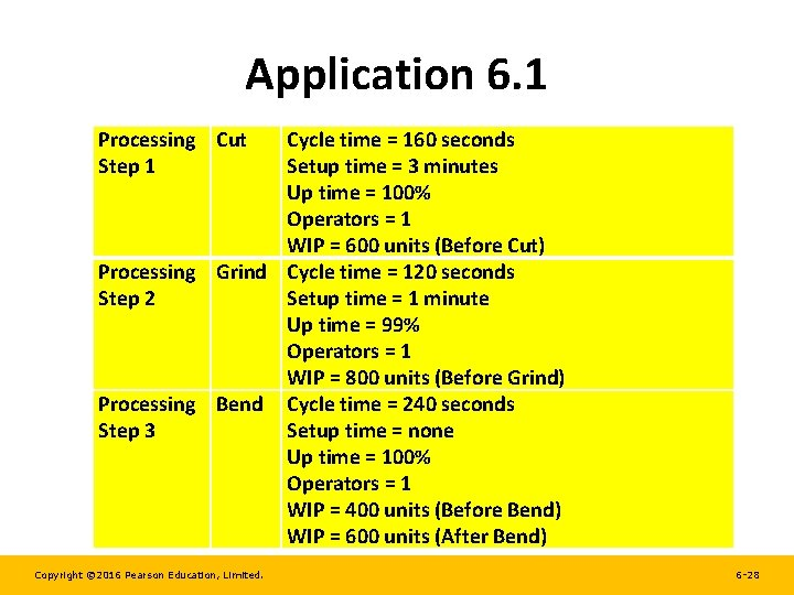 Application 6. 1 Processing Cut Step 1 Cycle time = 160 seconds Setup time