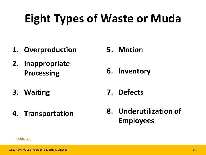 Eight Types of Waste or Muda 1. Overproduction 5. Motion 2. Inappropriate Processing 6.
