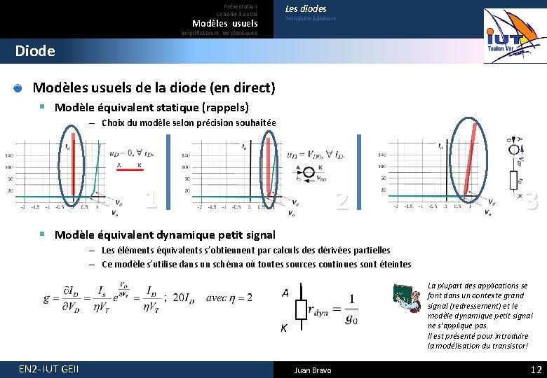 Présentation La boite à outils Modèles usuels Les diodes Transistor bipolaire Amplificateurs: les classiques