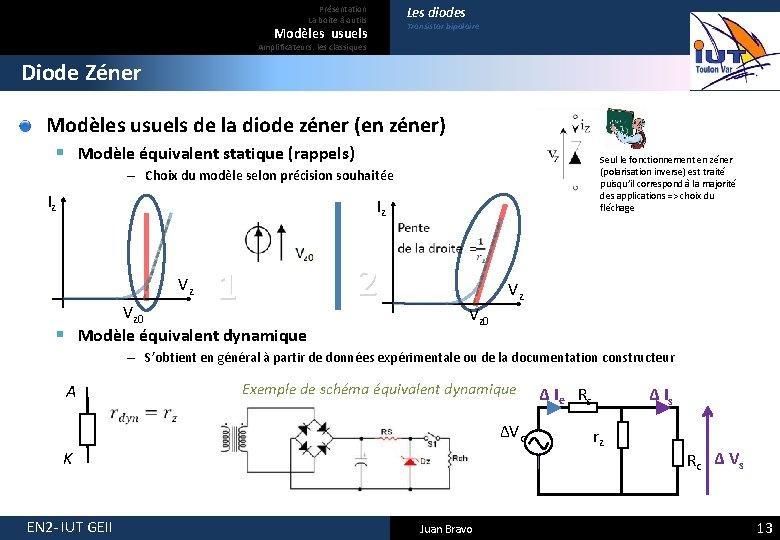 Les diodes Présentation La boite à outils Transistor bipolaire Modèles usuels Amplificateurs: les classiques