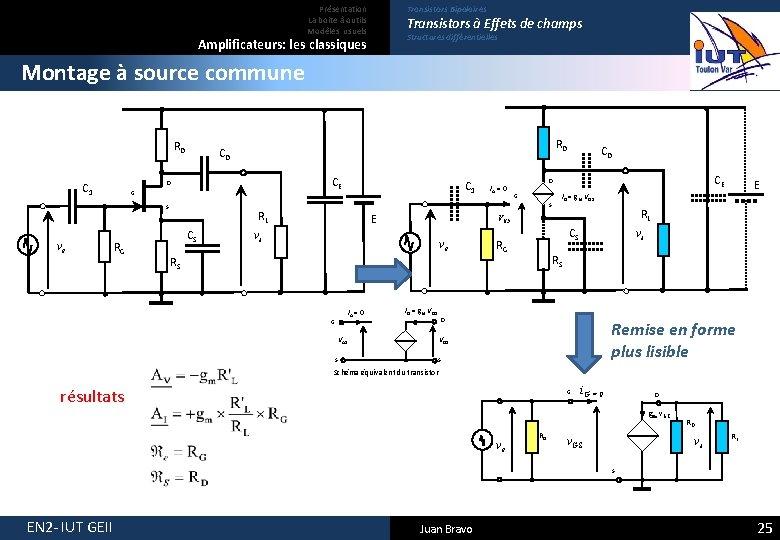 Présentation La boite à outils Modèles usuels Transistors Bipolaires Transistors à Effets de champs