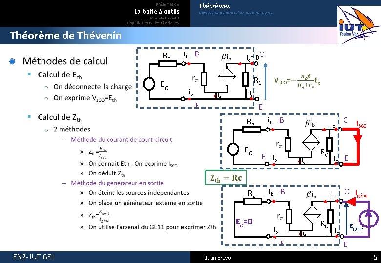 Théorèmes Présentation La boite à outils Linéarisation autour d'un point de repos Modèles usuels