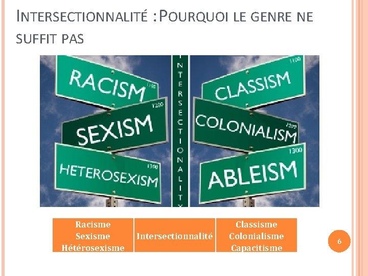 INTERSECTIONNALITÉ : POURQUOI LE GENRE NE SUFFIT PAS Racisme Sexisme Hétérosexisme Intersectionnalité Classisme Colonialisme