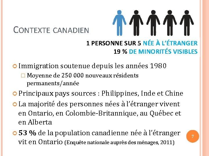 CONTEXTE CANADIEN 1 PERSONNE SUR 5 NÉE À L'ÉTRANGER 19 % DE MINORITÉS VISIBLES