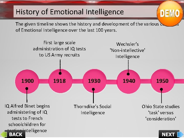 History of Emotional Intelligence The given timeline shows the history and development of the