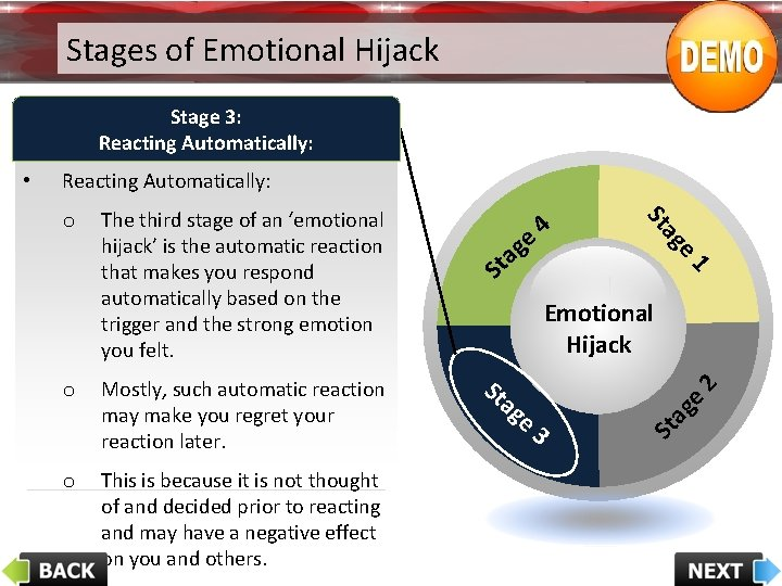 Stages of Emotional Hijack Stage 3: Reacting Automatically: This is because it is not