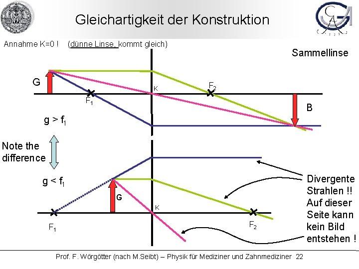 Gleichartigkeit der Konstruktion Annahme K=0 ! (dünne Linse, kommt gleich) G K Sammellinse F