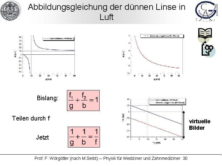 Abbildungsgleichung der dünnen Linse in Luft Bislang: Teilen durch f Jetzt Prof. F. Wörgötter