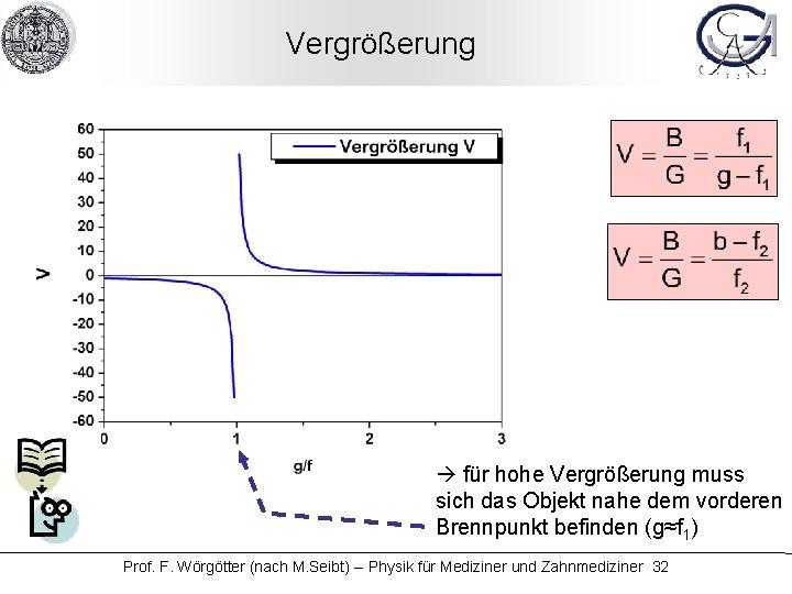 Vergrößerung für hohe Vergrößerung muss sich das Objekt nahe dem vorderen Brennpunkt befinden (g≈f