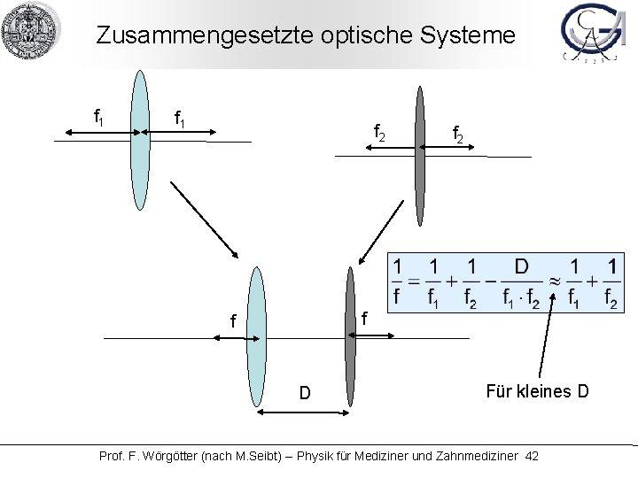 Zusammengesetzte optische Systeme f 1 f 2 f f D Für kleines D Prof.