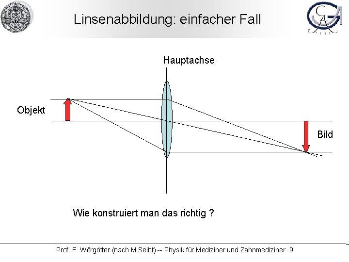 Linsenabbildung: einfacher Fall Hauptachse Objekt Bild Wie konstruiert man das richtig ? Prof. F.