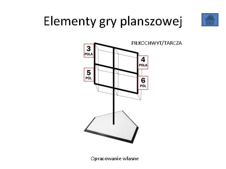 Elementy gry planszowej PIŁKOCHWYT/TARCZA Opracowanie własne