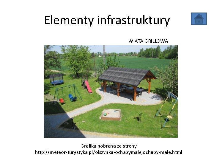 Elementy infrastruktury WIATA GRILLOWA Grafika pobrana ze strony http: //meteor-turystyka. pl/olszynka-ochabymale, ochaby-male. html