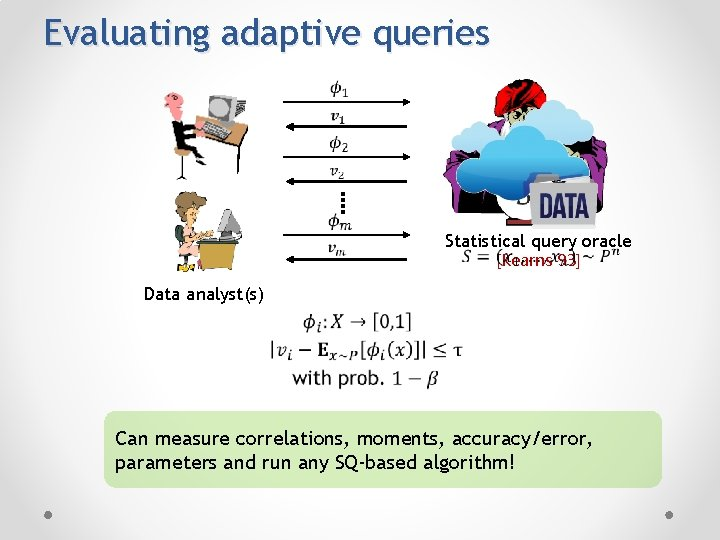 Evaluating adaptive queries Statistical query oracle [Kearns 93] Data analyst(s) Can measure correlations, moments,